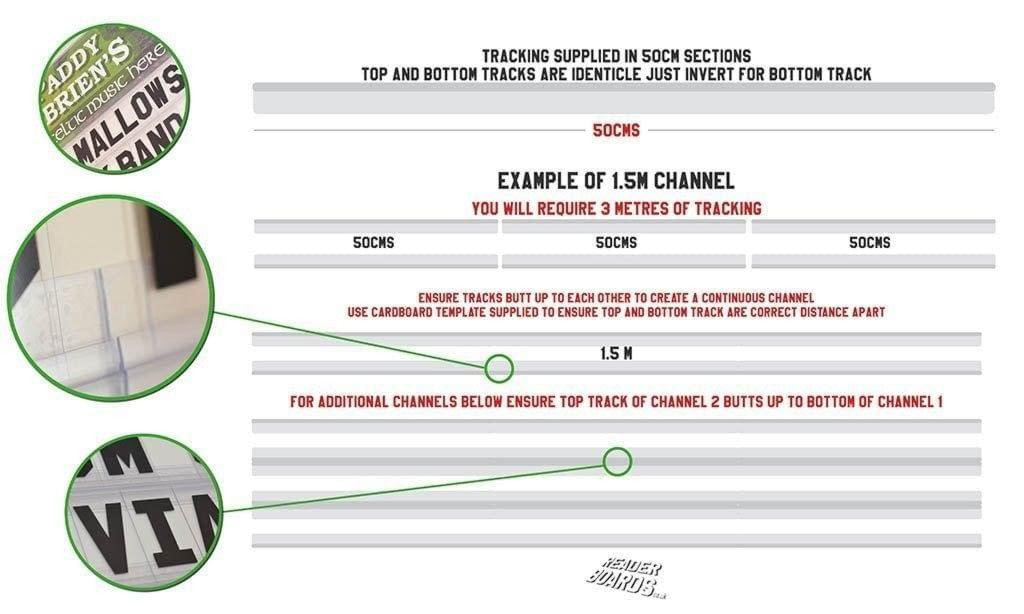 diagram of tracking explained 2